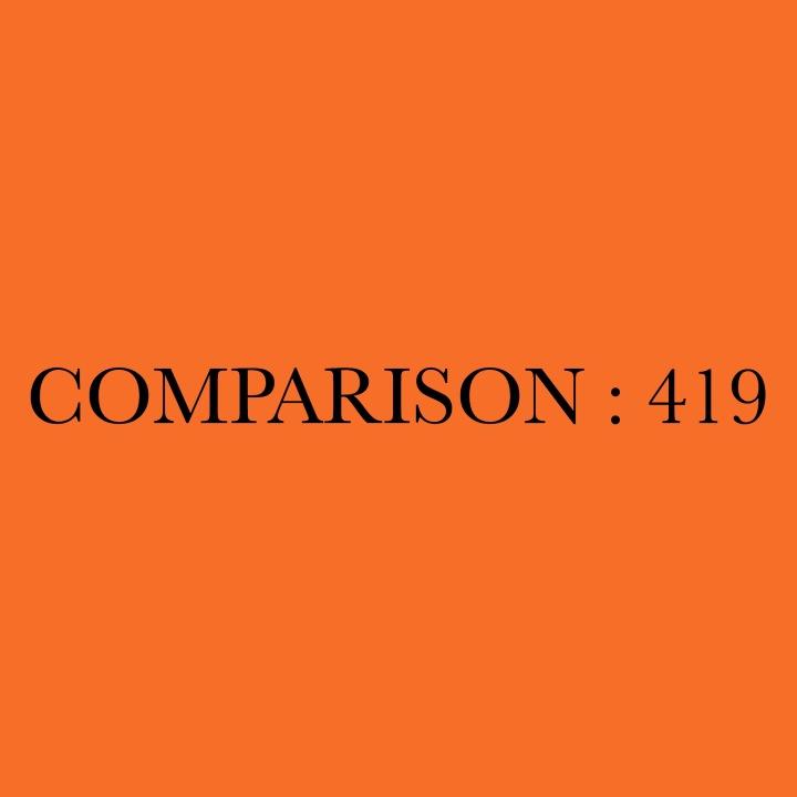 Comparison : 419(Fraud)